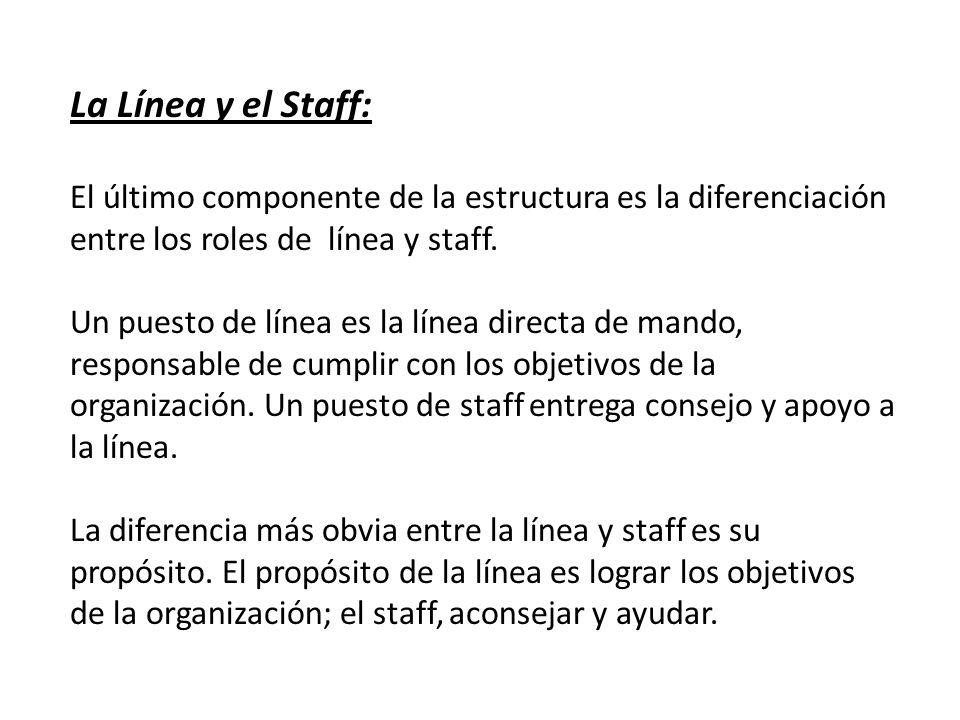 La Línea y el Staff: El último componente de la estructura es la diferenciación entre los roles de línea y staff. Un puesto de línea es la línea direc