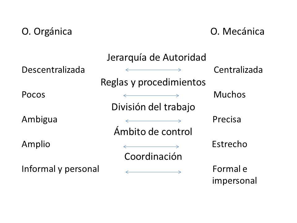 O. Orgánica O. Mecánica Jerarquía de Autoridad Descentralizada Centralizada Reglas y procedimientos Pocos Muchos División del trabajo Ambigua Precisa