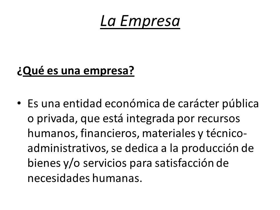 La Empresa ¿Qué es una empresa? Es una entidad económica de carácter pública o privada, que está integrada por recursos humanos, financieros, material