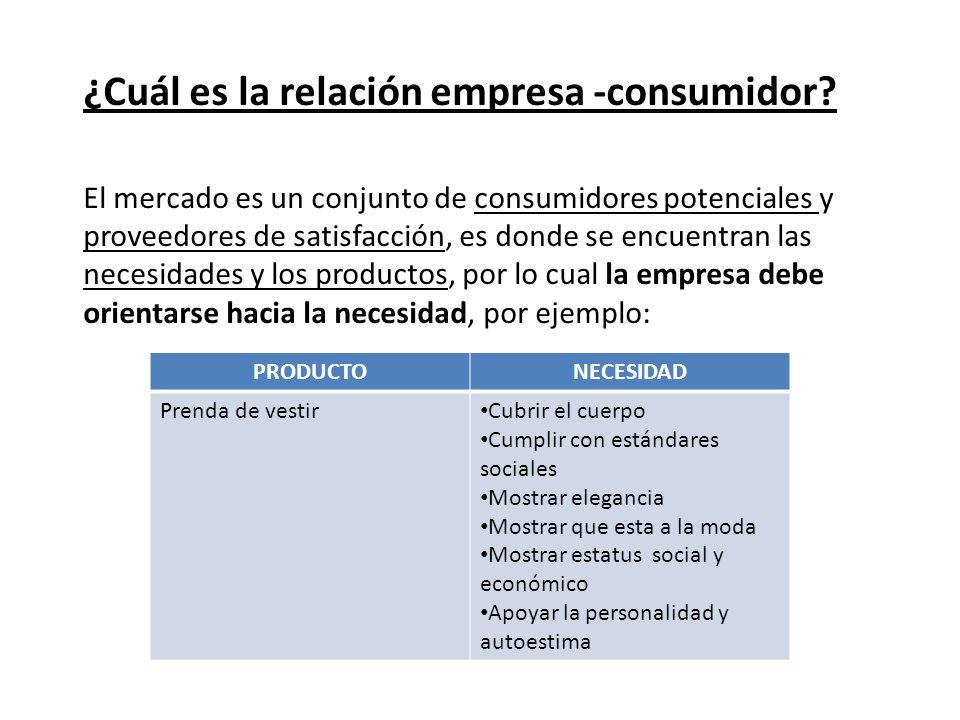 ¿Cuál es la relación empresa -consumidor? El mercado es un conjunto de consumidores potenciales y proveedores de satisfacción, es donde se encuentran