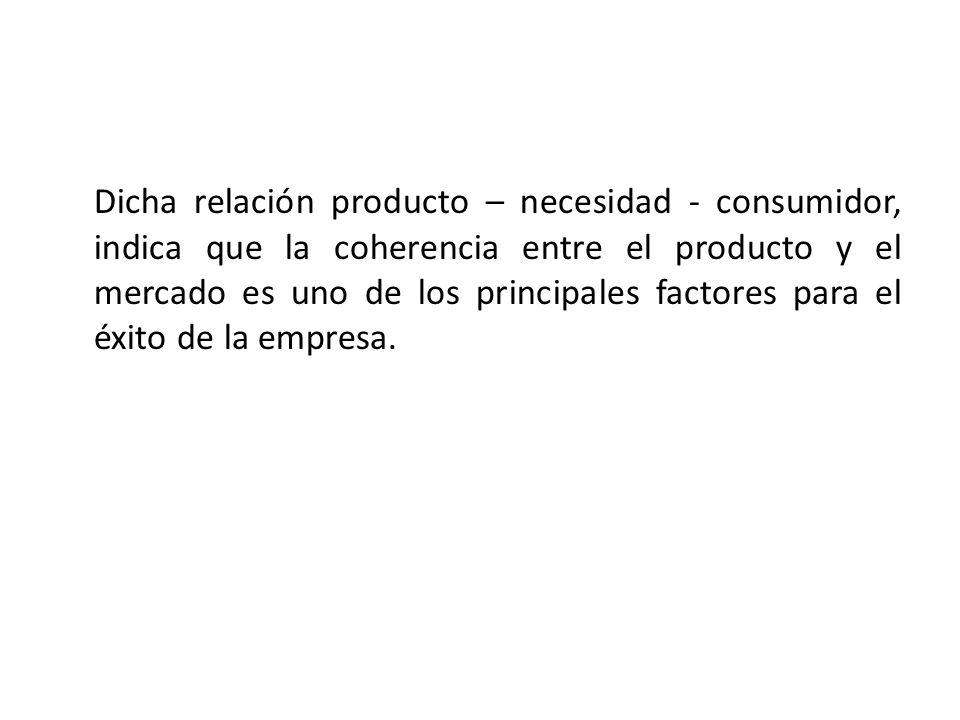 Dicha relación producto – necesidad - consumidor, indica que la coherencia entre el producto y el mercado es uno de los principales factores para el é