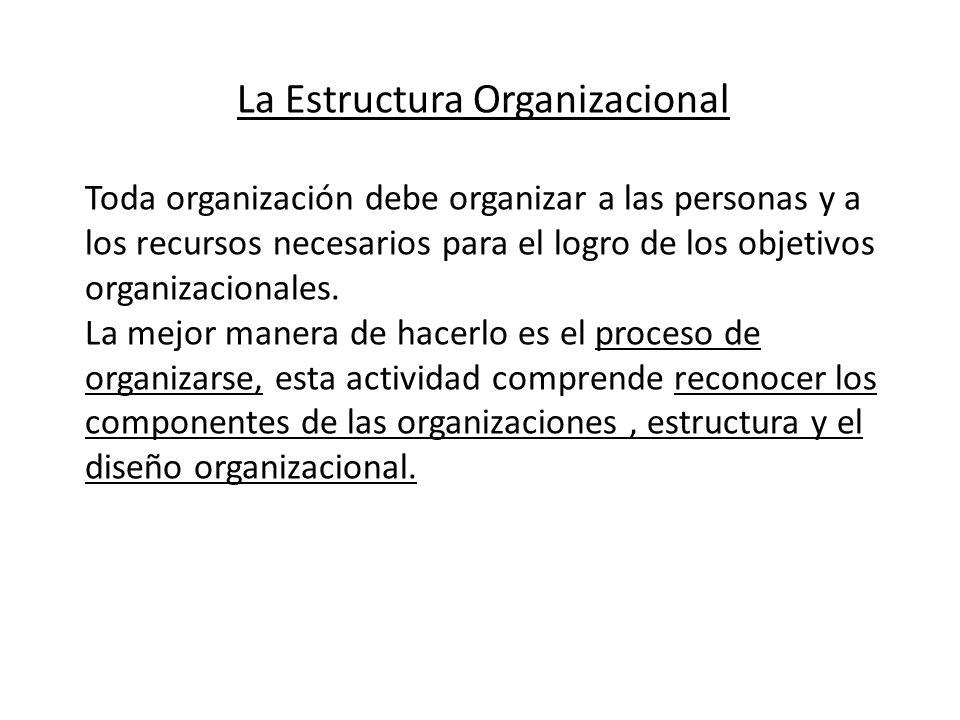 La Estructura Organizacional Toda organización debe organizar a las personas y a los recursos necesarios para el logro de los objetivos organizacional