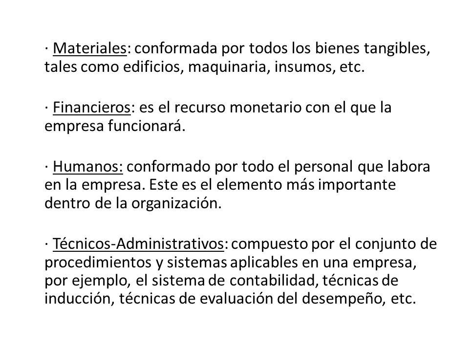 · Materiales: conformada por todos los bienes tangibles, tales como edificios, maquinaria, insumos, etc. · Financieros: es el recurso monetario con el