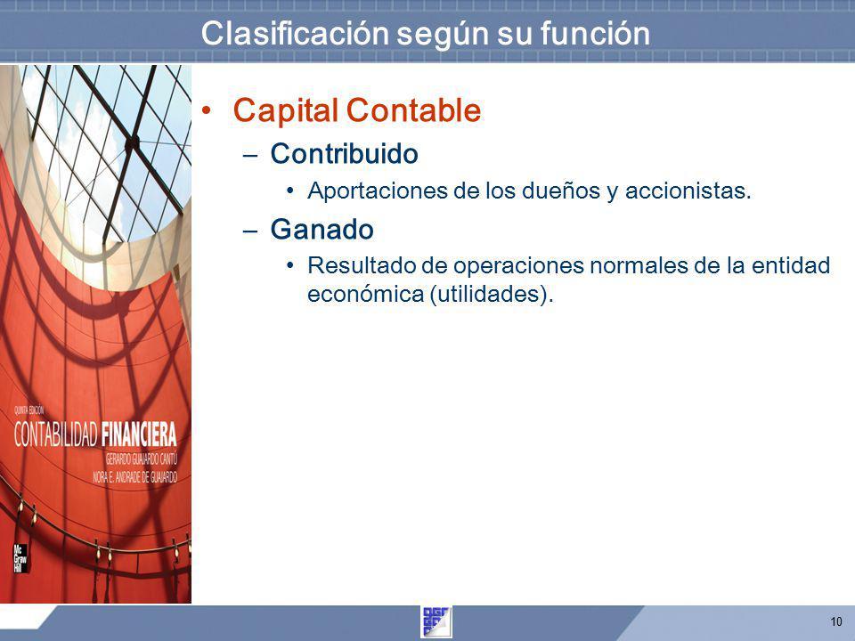 10 Clasificación según su función Capital Contable –Contribuido Aportaciones de los dueños y accionistas. –Ganado Resultado de operaciones normales de