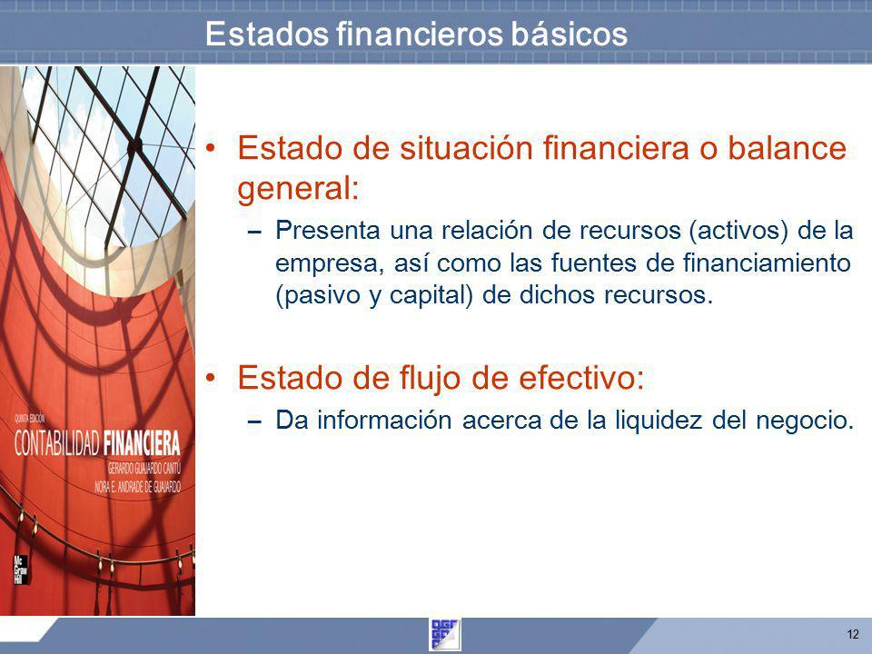 12 Estados financieros básicos Estado de situación financiera o balance general: –Presenta una relación de recursos (activos) de la empresa, así como