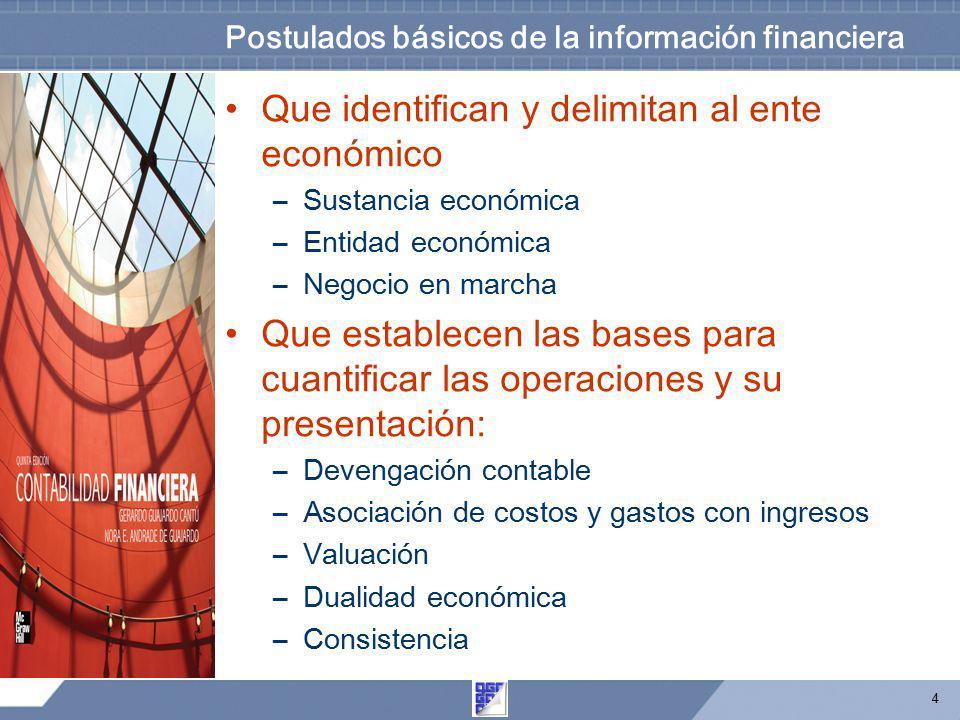 4 Postulados básicos de la información financiera Que identifican y delimitan al ente económico –Sustancia económica –Entidad económica –Negocio en ma