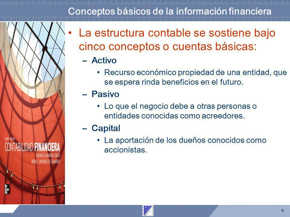7 Conceptos básicos de la información financiera La estructura contable se sostiene bajo cinco conceptos o cuentas básicas: –Ingresos Los recursos que recibe el negocio por la venta de un servicio o producto, en efectivo o a crédito.