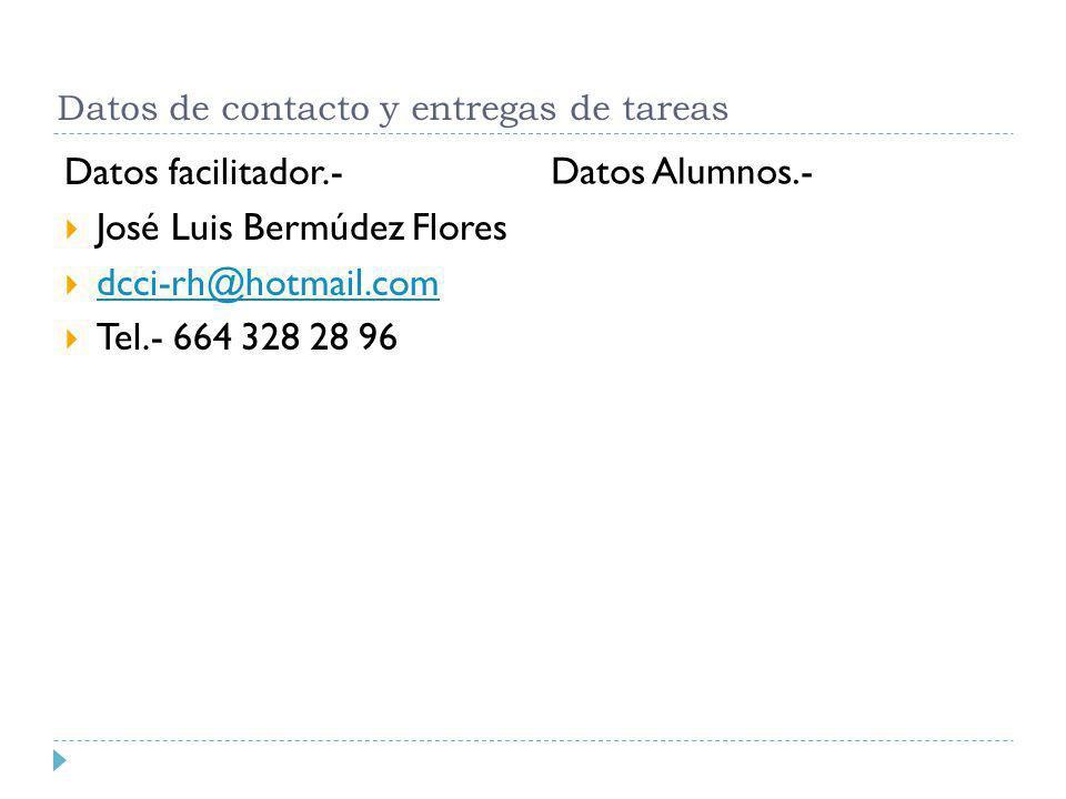 Datos de contacto y entregas de tareas Datos facilitador.- José Luis Bermúdez Flores dcci-rh@hotmail.com Tel.- 664 328 28 96 Datos Alumnos.-