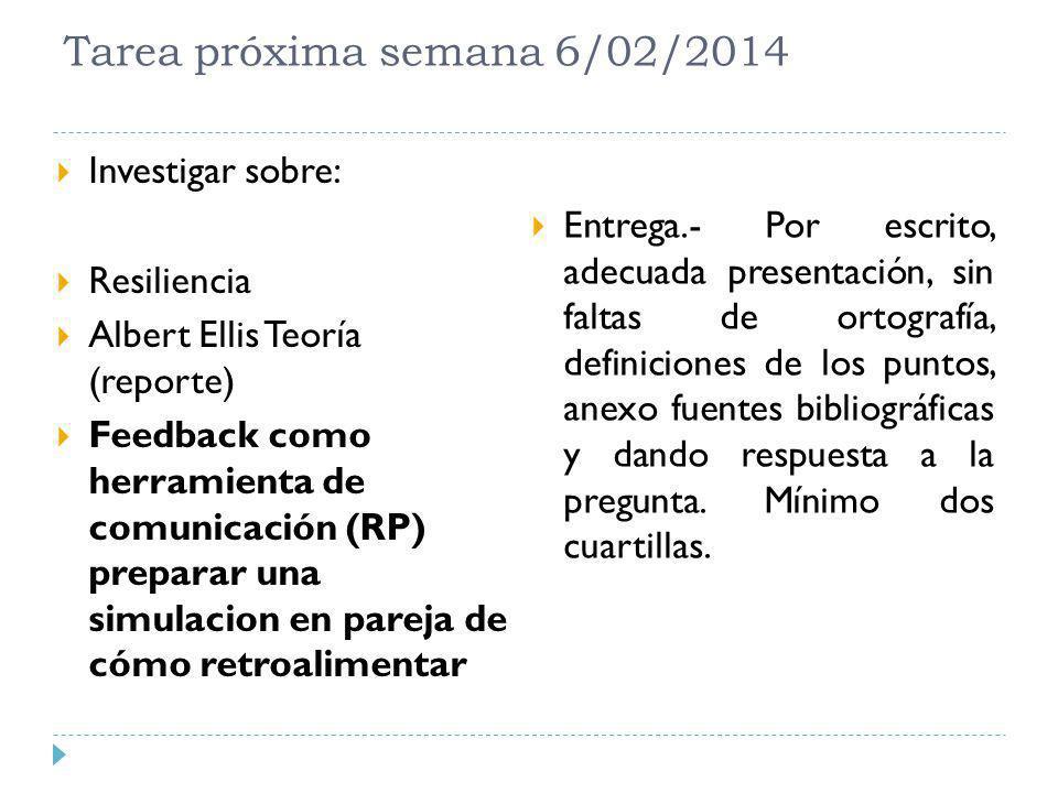 Tarea próxima semana 6/02/2014 Investigar sobre: Resiliencia Albert Ellis Teoría (reporte) Feedback como herramienta de comunicación (RP) preparar una