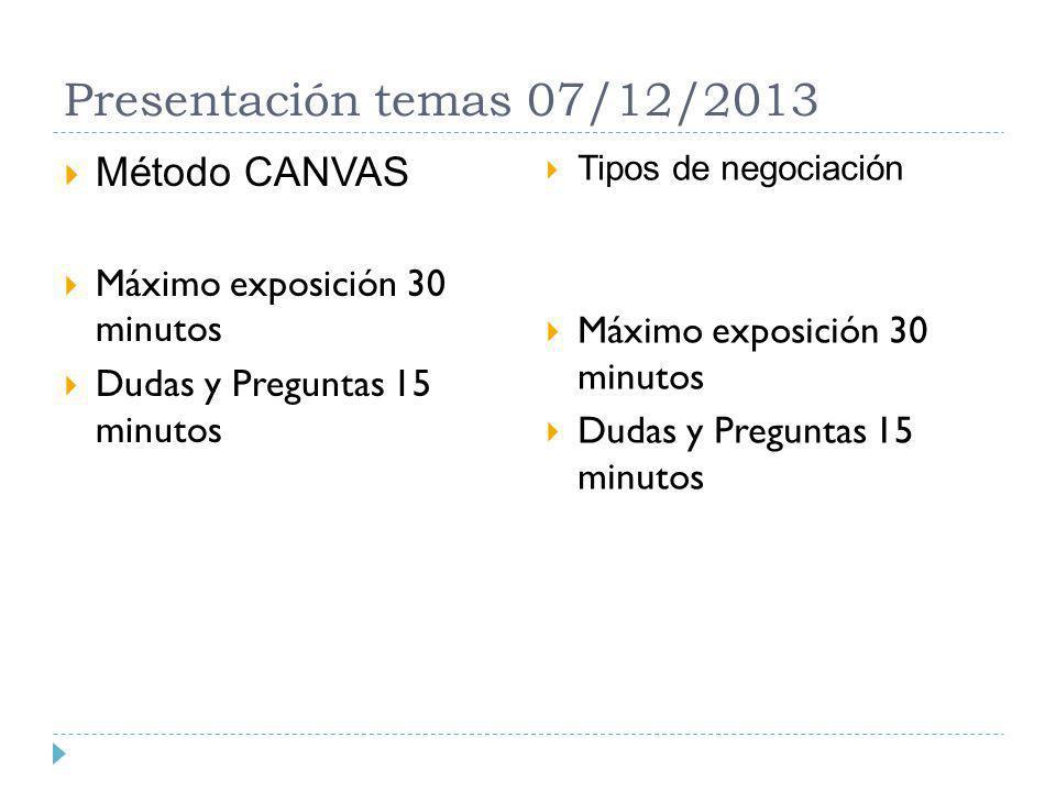 Presentación temas 07/12/2013 Método CANVAS Máximo exposición 30 minutos Dudas y Preguntas 15 minutos Tipos de negociación Máximo exposición 30 minuto