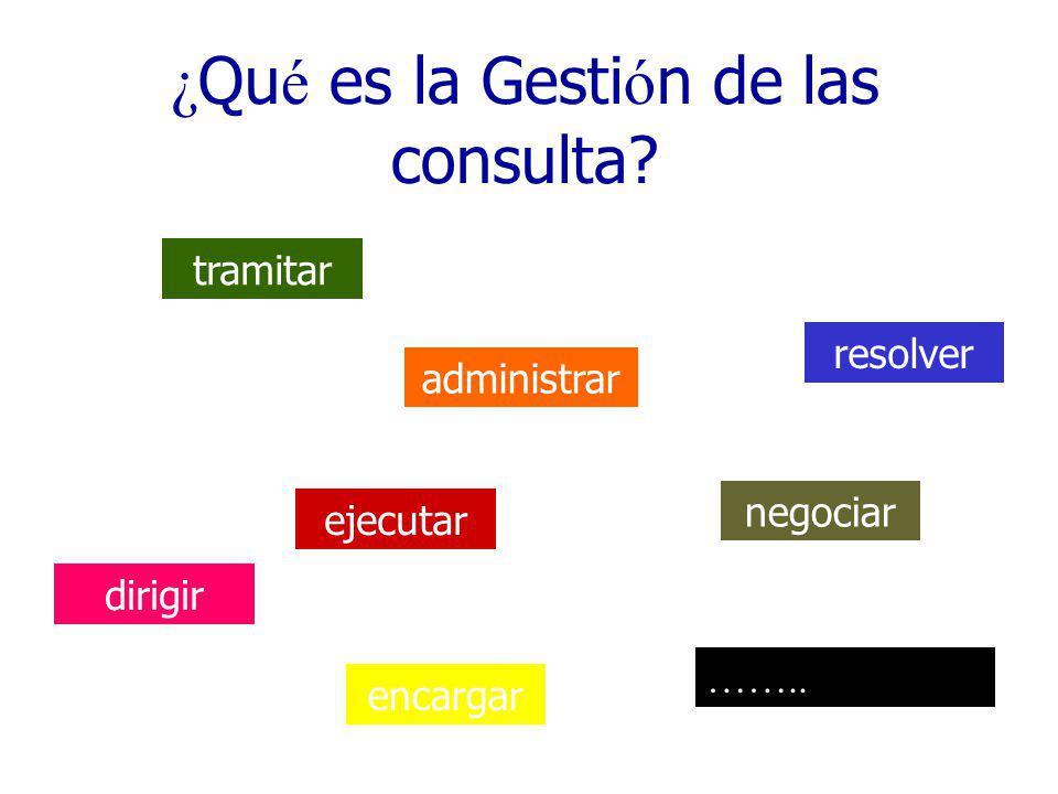 ¿ Qu é es la Gesti ó n de las consulta? tramitar ejecutar dirigir administrar resolver encargar negociar ……..