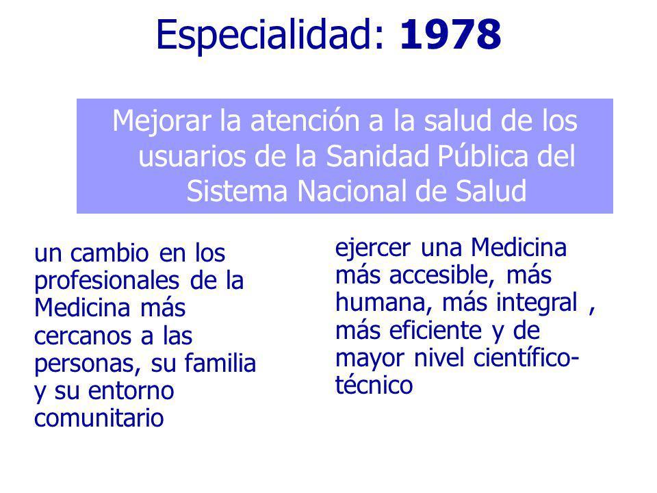 Especialidad: 1978 Mejorar la atención a la salud de los usuarios de la Sanidad Pública del Sistema Nacional de Salud un cambio en los profesionales d