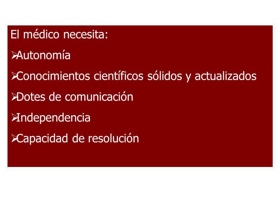 El médico necesita: Autonomía Conocimientos científicos sólidos y actualizados Dotes de comunicación Independencia Capacidad de resolución