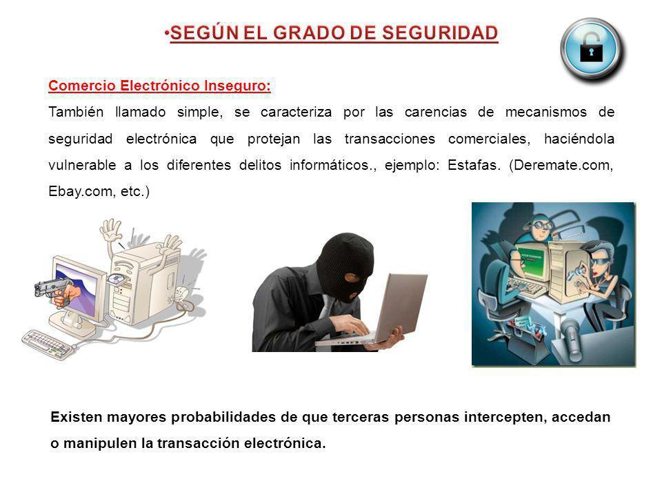 Comercio Electrónico Inseguro: También llamado simple, se caracteriza por las carencias de mecanismos de seguridad electrónica que protejan las transa