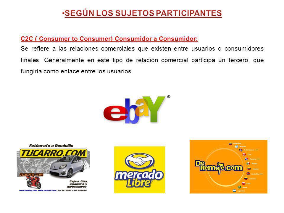 C2C ( Consumer to Consumer) Consumidor a Consumidor: Se refiere a las relaciones comerciales que existen entre usuarios o consumidores finales. Genera
