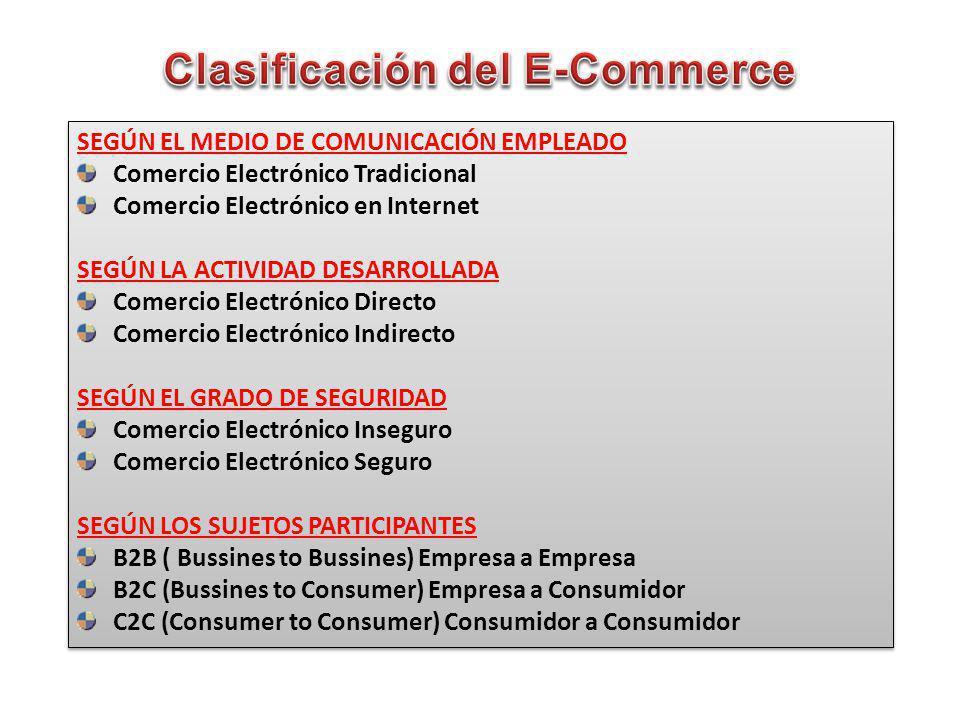 SEGÚN EL MEDIO DE COMUNICACIÓN EMPLEADO Comercio Electrónico Tradicional Comercio Electrónico en Internet SEGÚN LA ACTIVIDAD DESARROLLADA Comercio Ele