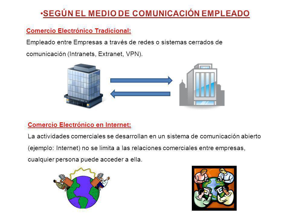 Comercio Electrónico Tradicional: Empleado entre Empresas a través de redes o sistemas cerrados de comunicación (Intranets, Extranet, VPN). Comercio E