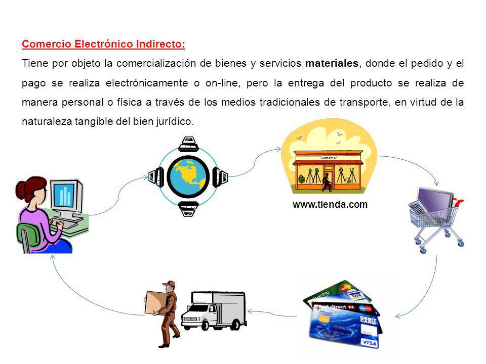 Comercio Electrónico Indirecto: Tiene por objeto la comercialización de bienes y servicios materiales, donde el pedido y el pago se realiza electrónic
