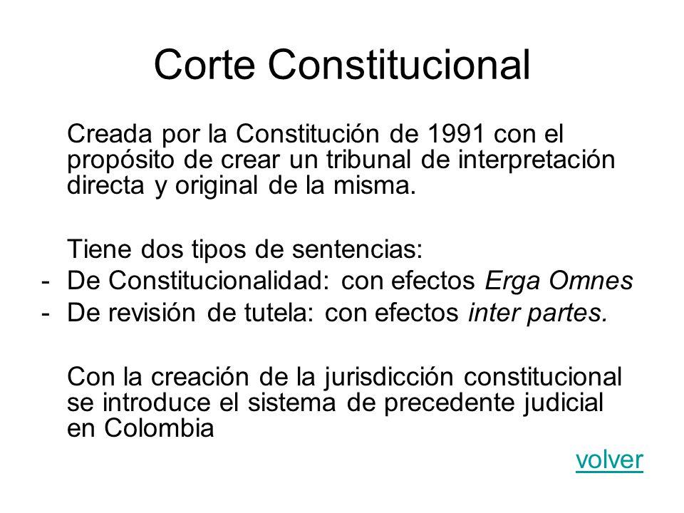 Corte Constitucional Creada por la Constitución de 1991 con el propósito de crear un tribunal de interpretación directa y original de la misma. Tiene