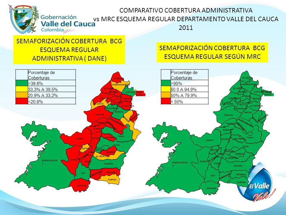 COMPARATIVO COBERTURA ADMINISTRATIVA vs MRC ESQUEMA REGULAR DEPARTAMENTO VALLE DEL CAUCA 2011 SEMAFORIZACIÓN COBERTURA BCG ESQUEMA REGULAR ADMINISTRAT