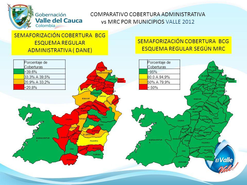 COMPARATIVO COBERTURA ADMINISTRATIVA vs MRC POR MUNICIPIOS VALLE 2012 SEMAFORIZACIÓN COBERTURA BCG ESQUEMA REGULAR ADMINISTRATIVA ( DANE) SEMAFORIZACIÓN COBERTURA BCG ESQUEMA REGULAR SEGÚN MRC Porcentaje de Coberturas >95% 80.0 A 94,9% 50% A 79,9% < 50% Porcentaje de Coberturas >39,6% 33,3% A 39,5% 20,9% A 33,2% <20,8% BUENAVENTUR A VERSALLES TORO LA UNION EL CAIRO ANSERMANUEVO ARGELIA EL AGUILA OBANDO LA VICTORIA CARTAGO ALCALA ULLOA EL DOVIO BUGA RIOFRIO CALIMA RESTREPO BOLIVAR YOTOCO GUACARI TRUJILLO BUGALAGRANDE SAN PEDRO TULUA ANDALUCIA SEVILLA CAICEDONIA ROLDANILLO ZARZAL YUMBO JAMUNDI DAGUA PALMIRA CALI CANDELARIA LA CUMBRE EL CERRITO GINEBRA FLORIDA PRADERA VIJES BUENAVENTUR A VERSALLES TORO LA UNION EL CAIRO ANSERMANUEVO ARGELIA EL AGUILA OBANDO LA VICTORIA CARTAGO ALCALA ULLOA EL DOVIO BUGA RIOFRIO CALIMA RESTREPO BOLIVAR YOTOCO GUACARI TRUJILLO BUGALAGRANDE SAN PEDRO TULUA ANDALUCIA SEVILLA CAICEDONIA ROLDANILLO ZARZAL YUMBO JAMUNDI DAGUA PALMIRA CALI CANDELARIA LA CUMBRE EL CERRITO GINEBRA FLORIDA PRADERA VIJES