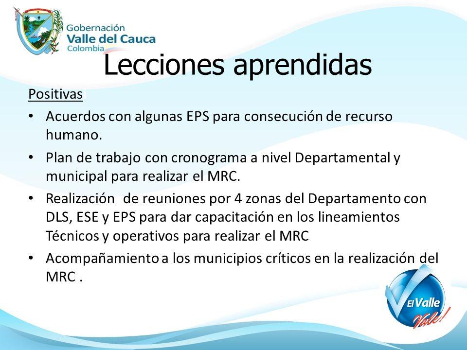 Lecciones aprendidas Positivasi Acuerdos con algunas EPS para consecución de recurso humano. Plan de trabajo con cronograma a nivel Departamental y mu