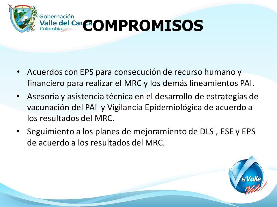 COMPROMISOS Acuerdos con EPS para consecución de recurso humano y financiero para realizar el MRC y los demás lineamientos PAI. Asesoria y asistencia