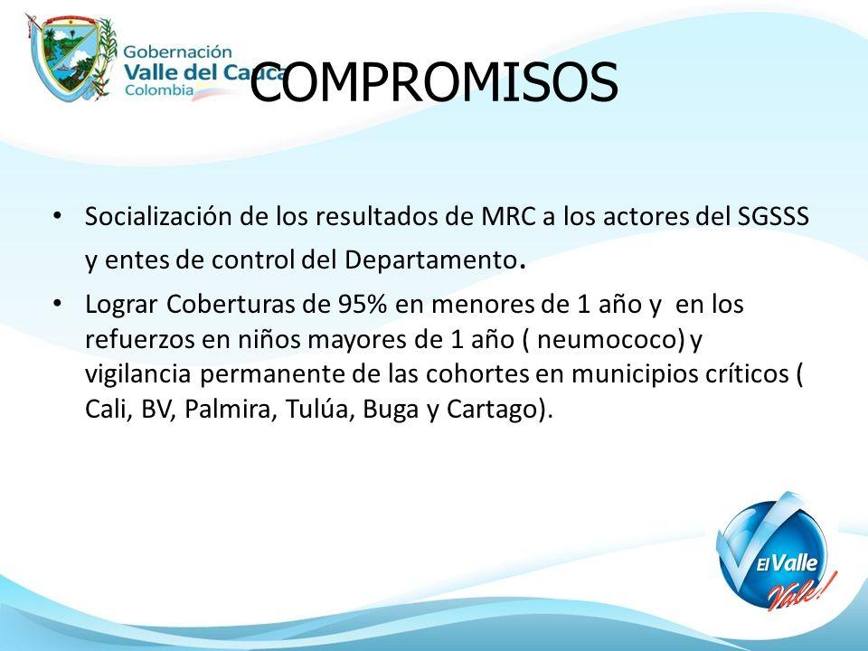 COMPROMISOS Socialización de los resultados de MRC a los actores del SGSSS y entes de control del Departamento. Lograr Coberturas de 95% en menores de