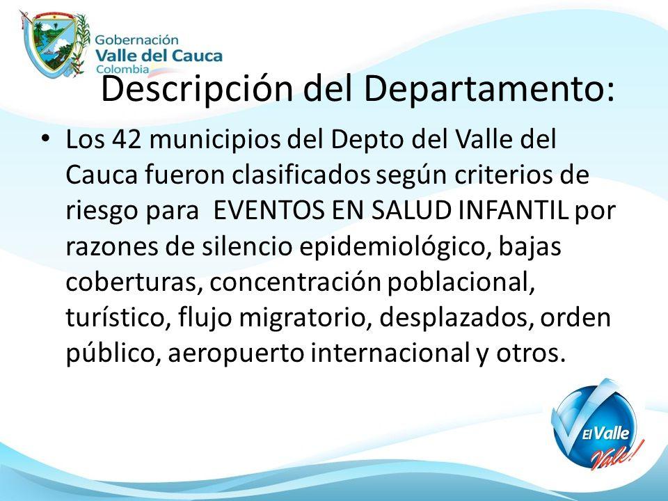 Los 42 municipios del Depto del Valle del Cauca fueron clasificados según criterios de riesgo para EVENTOS EN SALUD INFANTIL por razones de silencio e