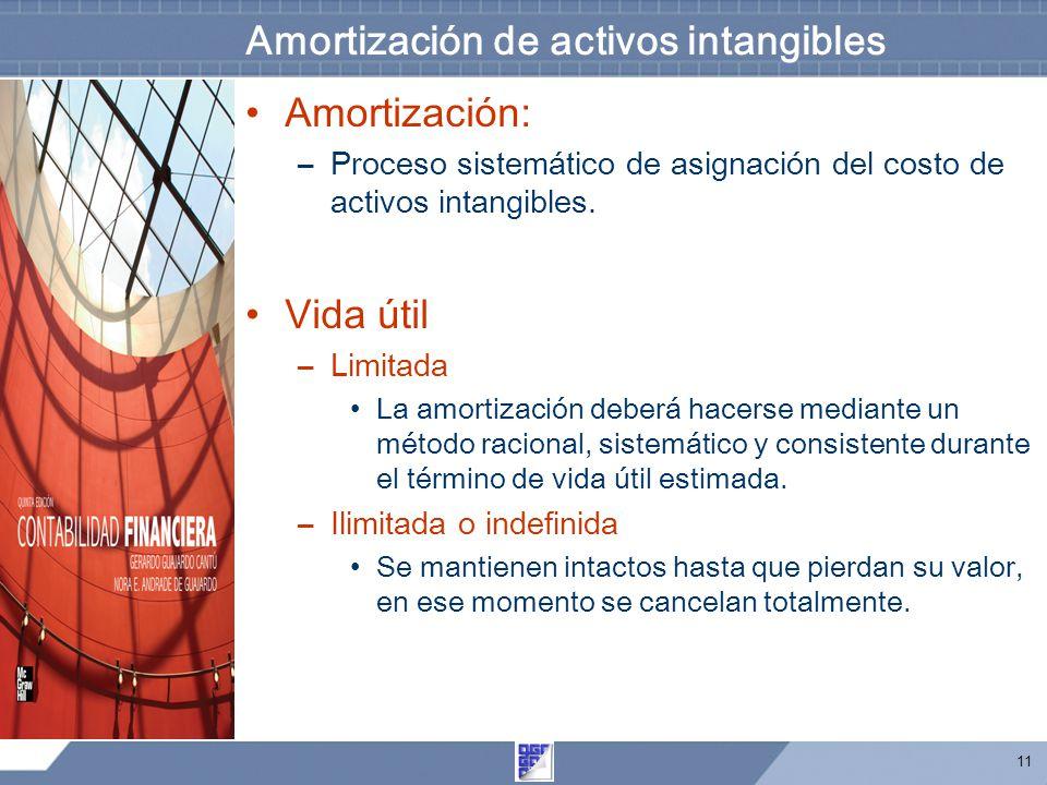 11 Amortización de activos intangibles Amortización: –Proceso sistemático de asignación del costo de activos intangibles.