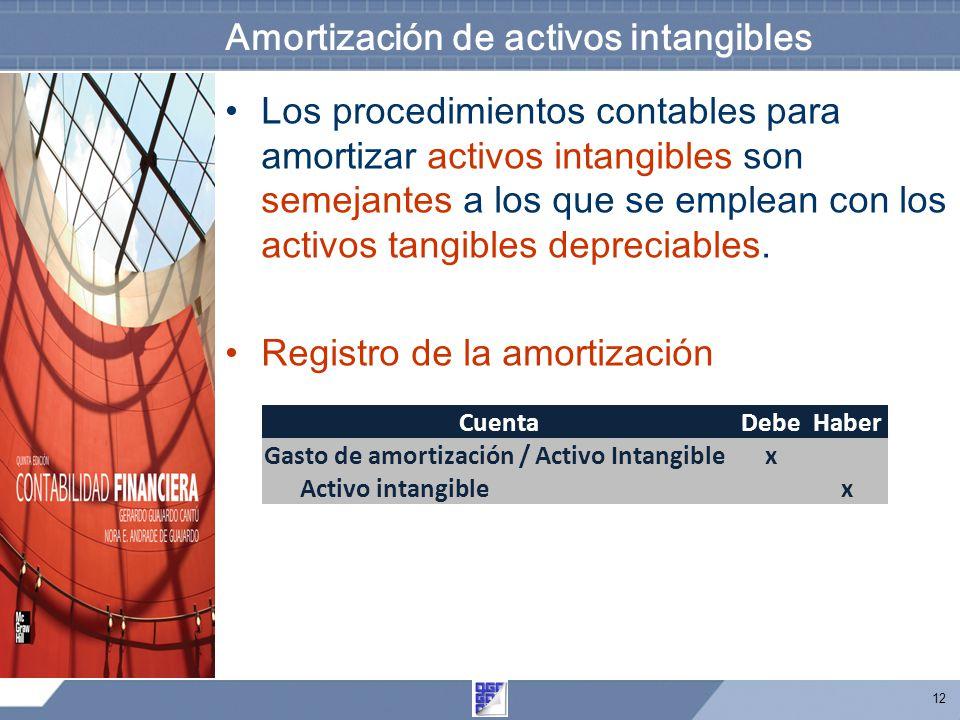 12 Amortización de activos intangibles Los procedimientos contables para amortizar activos intangibles son semejantes a los que se emplean con los activos tangibles depreciables.