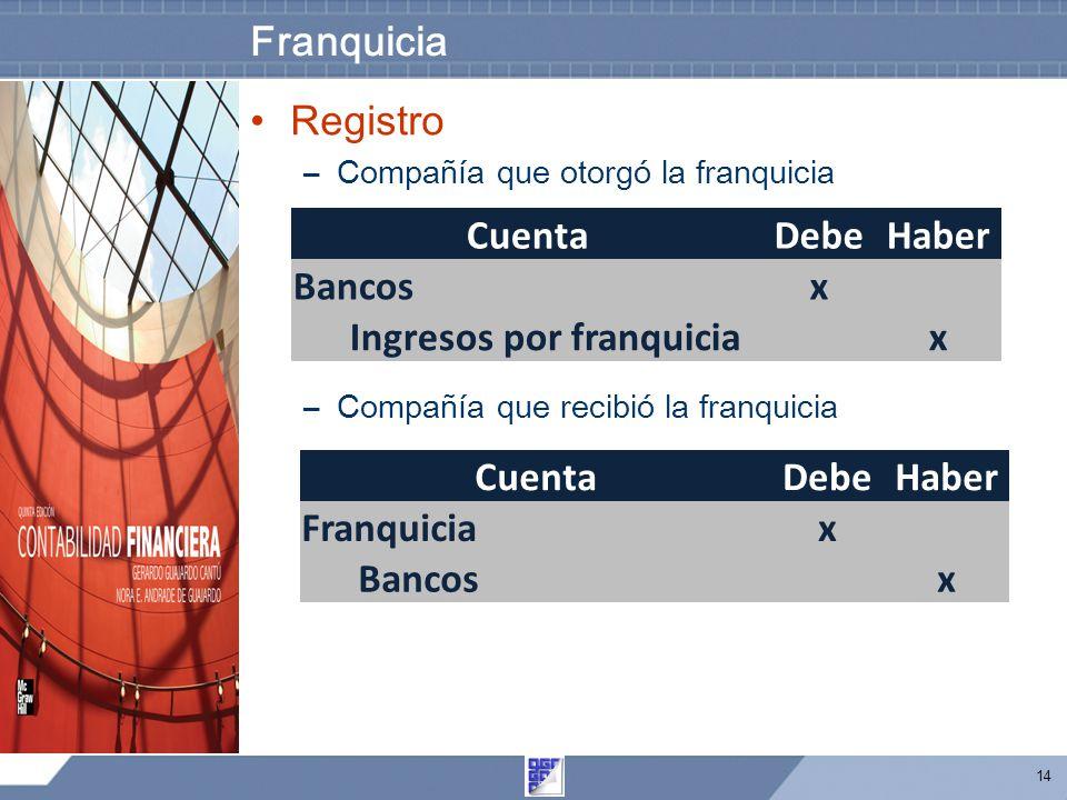 14 Franquicia Registro –Compañía que otorgó la franquicia –Compañía que recibió la franquicia CuentaDebeHaber Bancosx Ingresos por franquicia x CuentaDebeHaber Franquiciax Bancos x