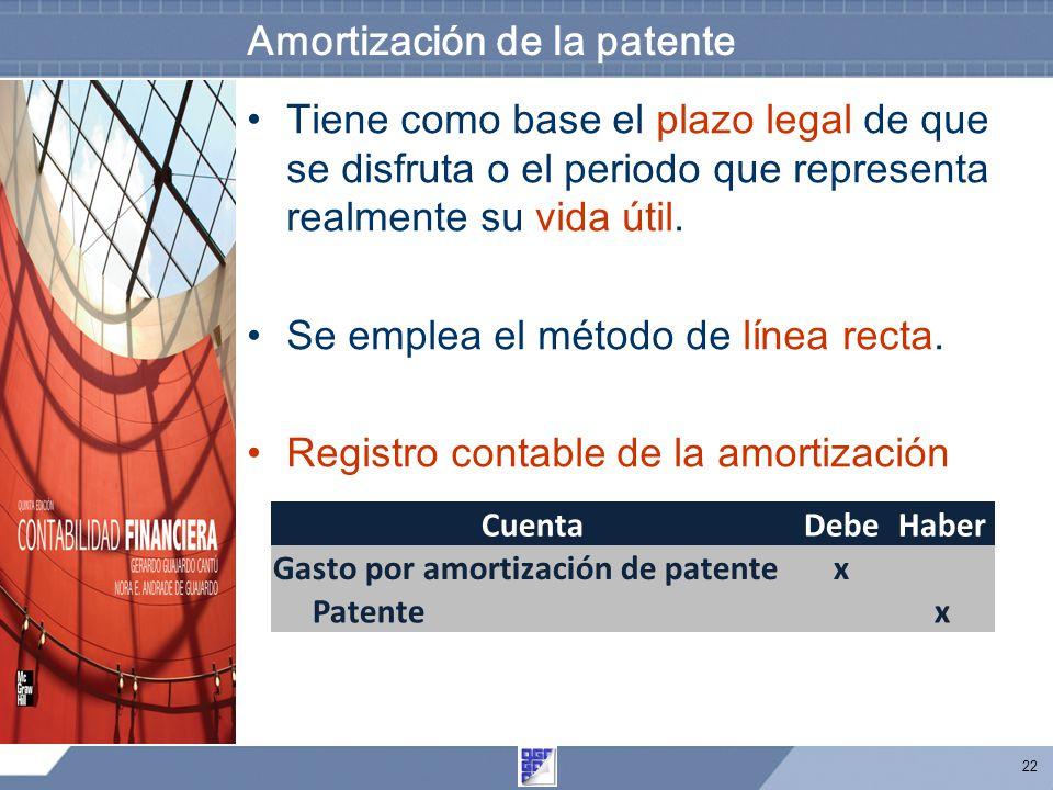 22 Amortización de la patente Tiene como base el plazo legal de que se disfruta o el periodo que representa realmente su vida útil.