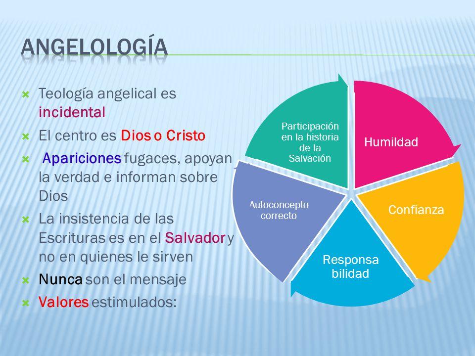 Teología angelical es incidental El centro es Dios o Cristo Apariciones fugaces, apoyan la verdad e informan sobre Dios La insistencia de las Escritur