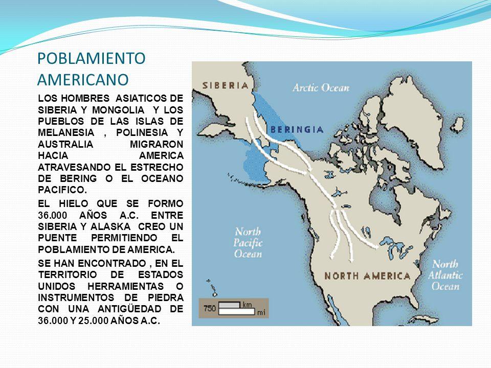 POBLAMIENTO AMERICANO LOS HOMBRES ASIATICOS DE SIBERIA Y MONGOLIA Y LOS PUEBLOS DE LAS ISLAS DE MELANESIA, POLINESIA Y AUSTRALIA MIGRARON HACIA AMERICA ATRAVESANDO EL ESTRECHO DE BERING O EL OCEANO PACIFICO.