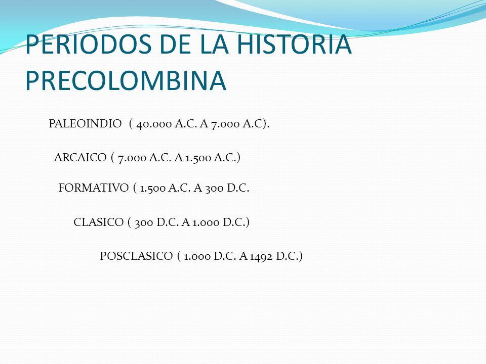 LOS MUISCAS Era una sociedad agrícola que tenía un complejo sistema de regadíos.