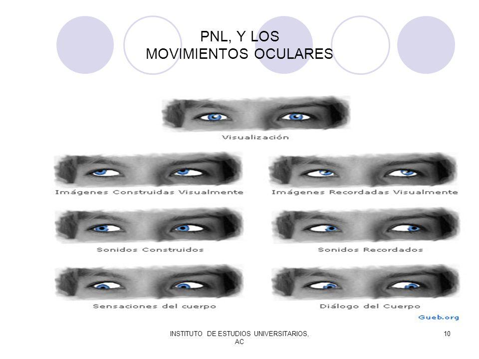 INSTITUTO DE ESTUDIOS UNIVERSITARIOS, AC 10 PNL, Y LOS MOVIMIENTOS OCULARES