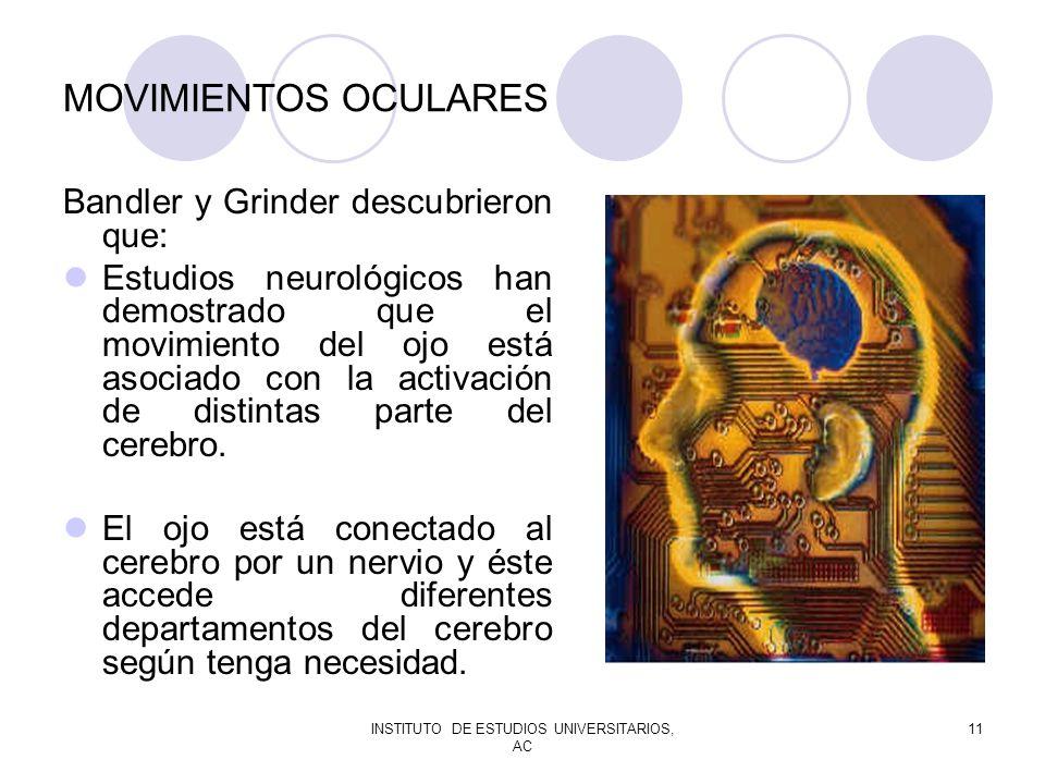 INSTITUTO DE ESTUDIOS UNIVERSITARIOS, AC 11 MOVIMIENTOS OCULARES Bandler y Grinder descubrieron que: Estudios neurológicos han demostrado que el movim