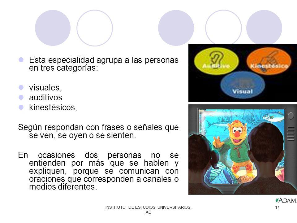 INSTITUTO DE ESTUDIOS UNIVERSITARIOS, AC 17 Esta especialidad agrupa a las personas en tres categorías: visuales, auditivos kinestésicos, Según respon