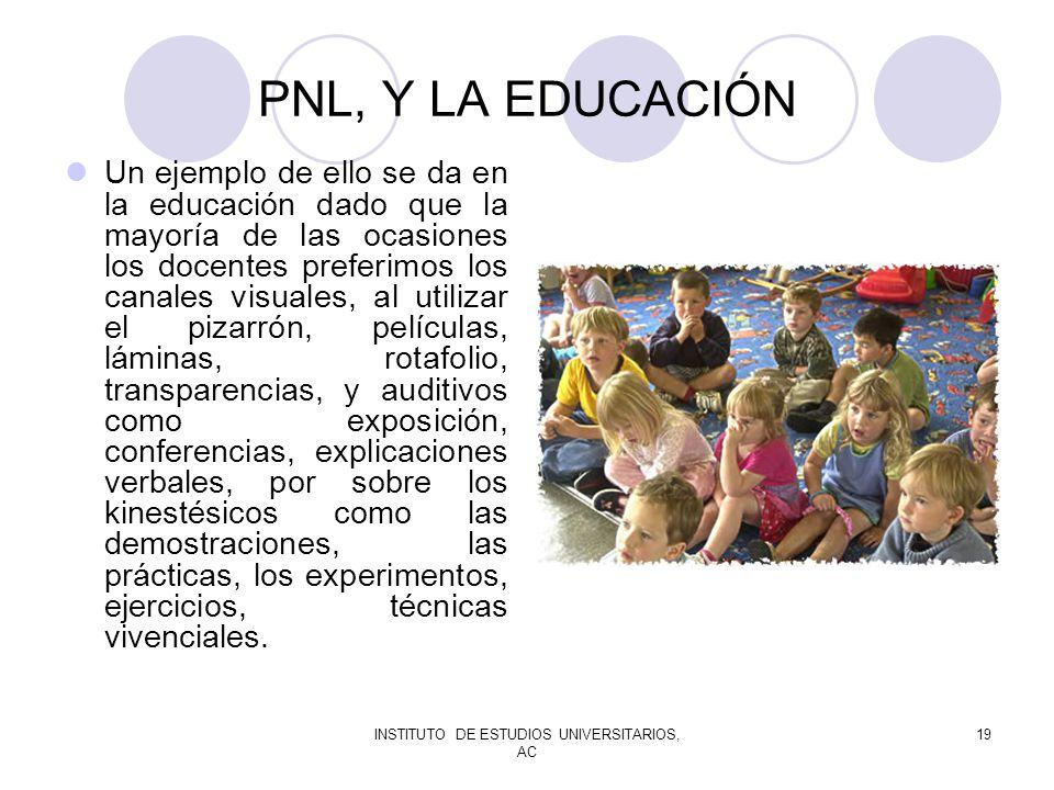 INSTITUTO DE ESTUDIOS UNIVERSITARIOS, AC 19 PNL, Y LA EDUCACIÓN Un ejemplo de ello se da en la educación dado que la mayoría de las ocasiones los doce