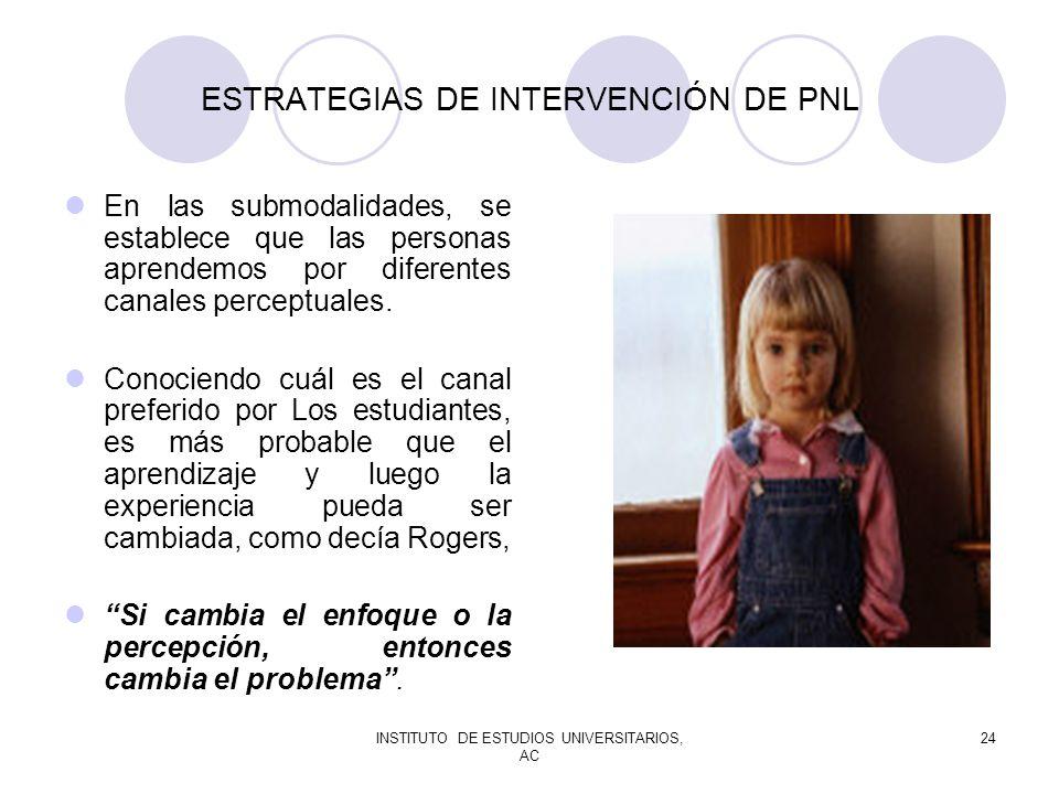 INSTITUTO DE ESTUDIOS UNIVERSITARIOS, AC 24 ESTRATEGIAS DE INTERVENCIÓN DE PNL En las submodalidades, se establece que las personas aprendemos por dif