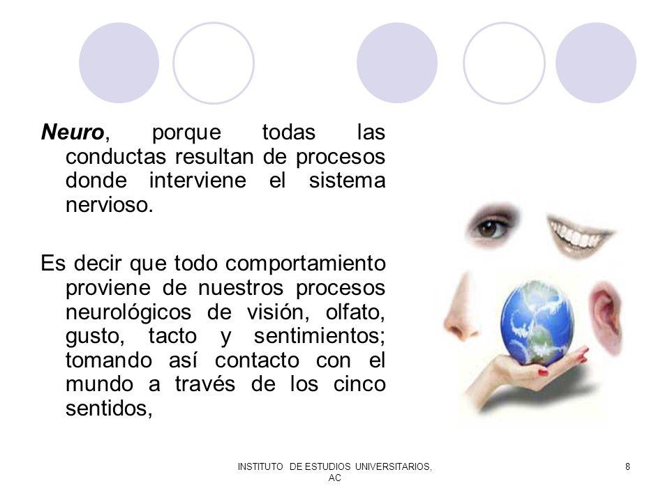 INSTITUTO DE ESTUDIOS UNIVERSITARIOS, AC 8 Neuro, porque todas las conductas resultan de procesos donde interviene el sistema nervioso. Es decir que t