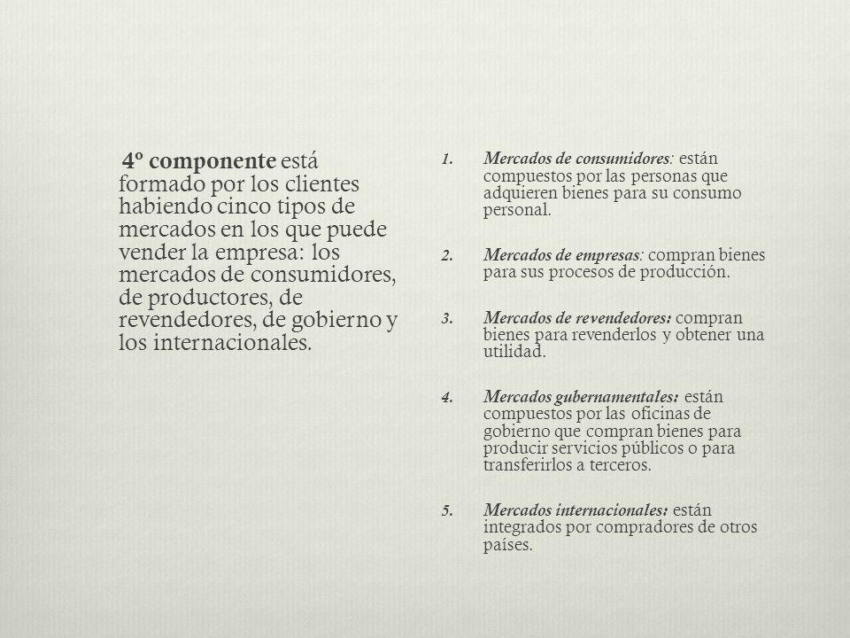 4º componente está formado por los clientes habiendo cinco tipos de mercados en los que puede vender la empresa: los mercados de consumidores, de productores, de revendedores, de gobierno y los internacionales.