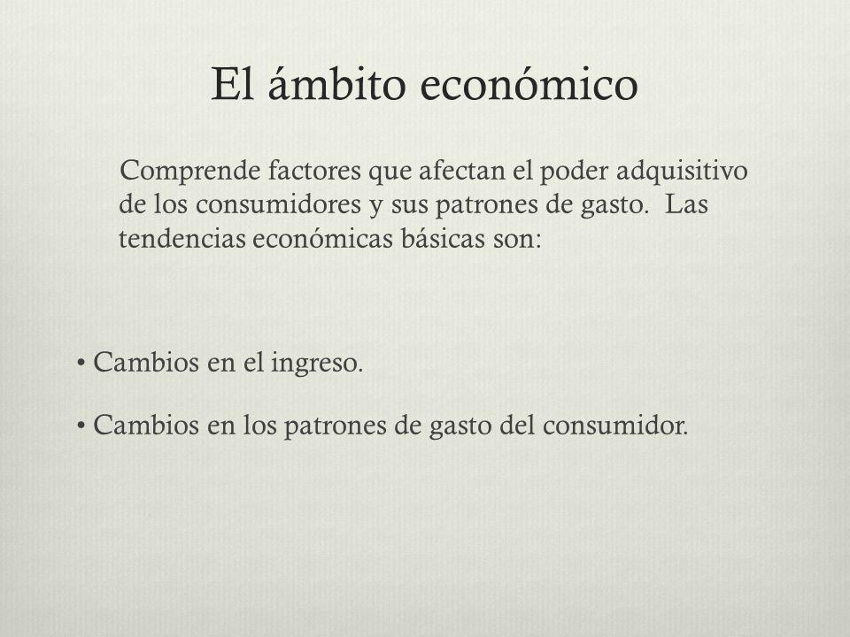 El ámbito económico Comprende factores que afectan el poder adquisitivo de los consumidores y sus patrones de gasto.