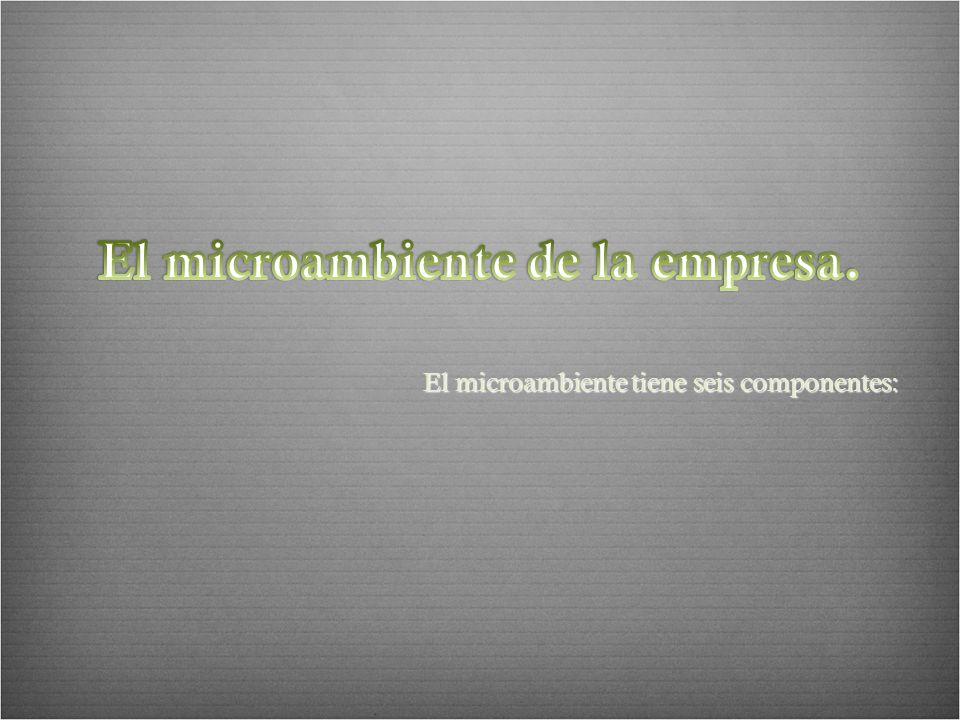 El microambiente tiene seis componentes: