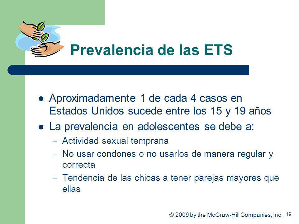 19 Prevalencia de las ETS Aproximadamente 1 de cada 4 casos en Estados Unidos sucede entre los 15 y 19 años La prevalencia en adolescentes se debe a: