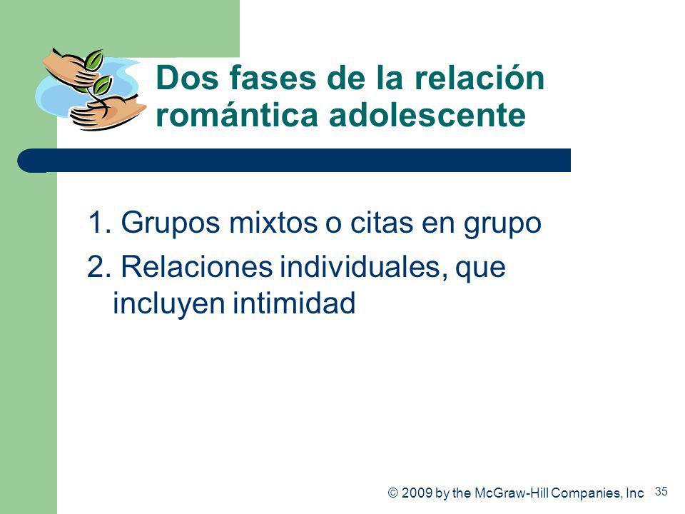35 Dos fases de la relación romántica adolescente 1. Grupos mixtos o citas en grupo 2. Relaciones individuales, que incluyen intimidad © 2009 by the M