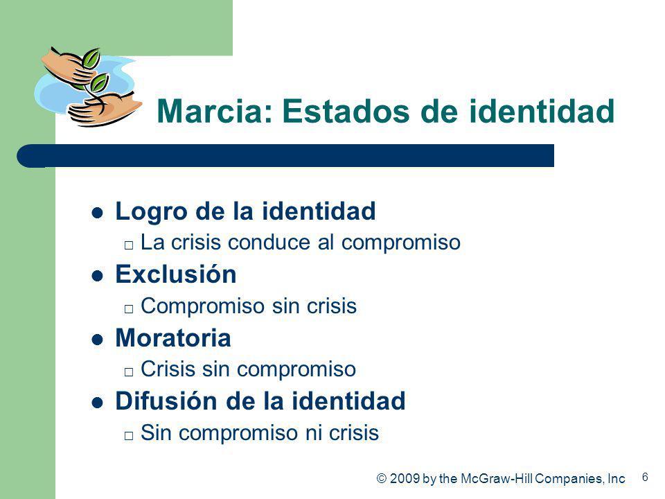 6 Marcia: Estados de identidad Logro de la identidad  La crisis conduce al compromiso Exclusión  Compromiso sin crisis Moratoria  Crisis sin compro