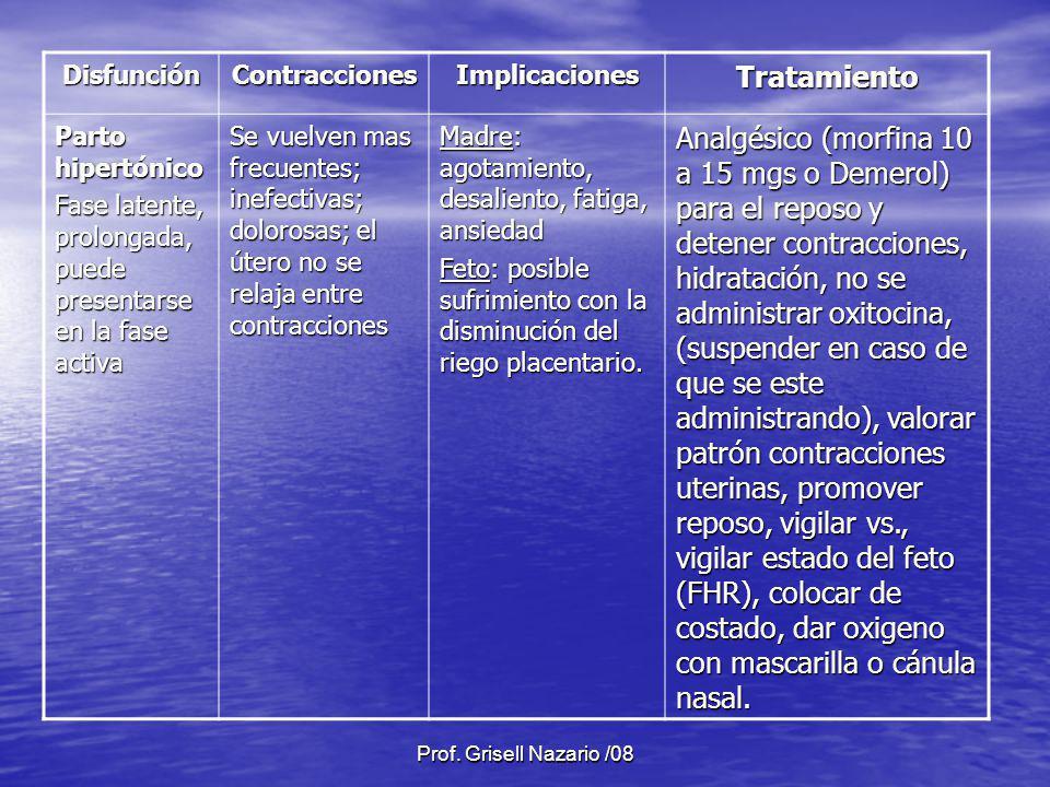 Prof. Grisell Nazario /08 DisfunciónContraccionesImplicacionesTratamiento Parto hipertónico Fase latente, prolongada, puede presentarse en la fase act