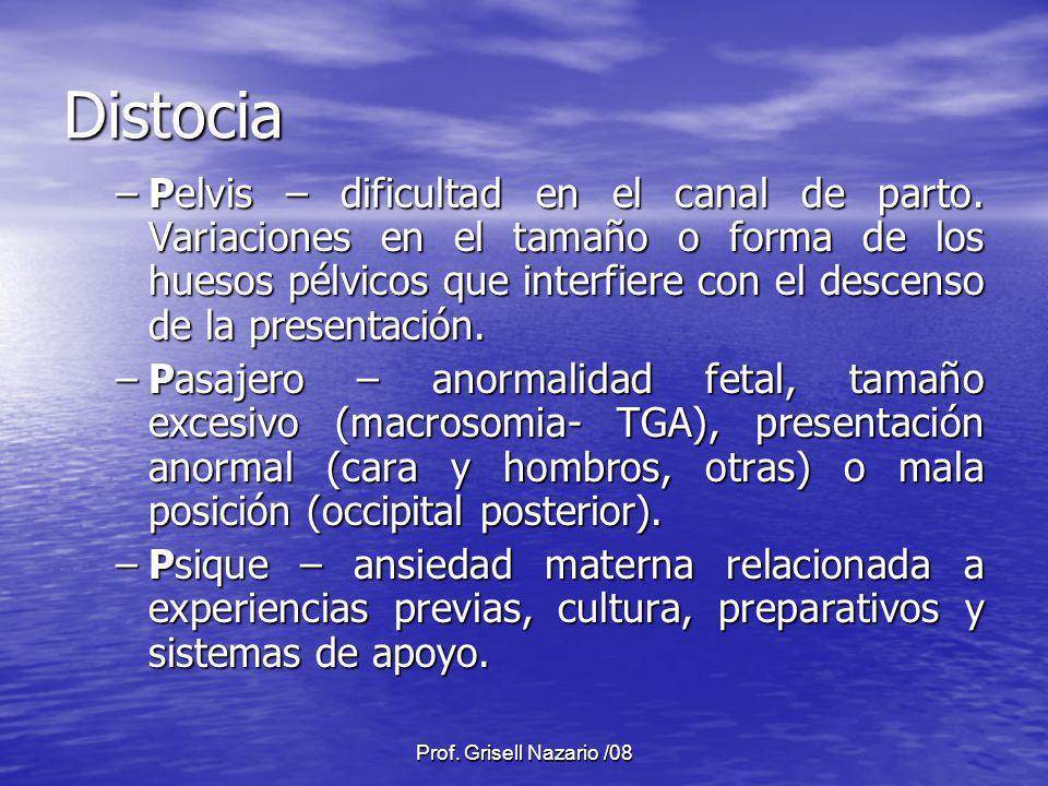 Prof. Grisell Nazario /08 Distocia –Pelvis – dificultad en el canal de parto. Variaciones en el tamaño o forma de los huesos pélvicos que interfiere c